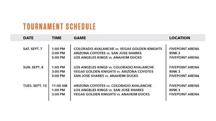 Rookie Tournament Tickets On Sale Now | San Diego Gulls